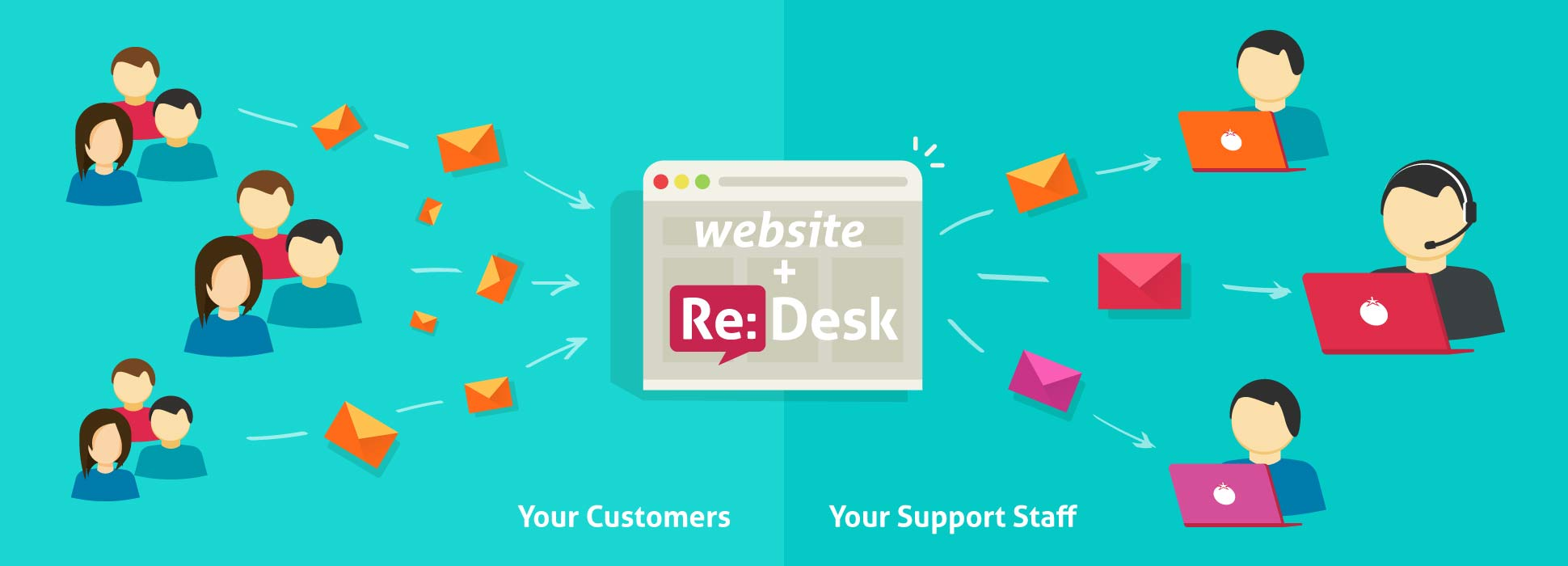 support help desk software features